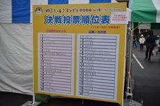 【速報】11月18日決選投票結果